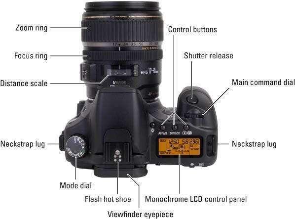 DSLR-Camera-Controls-Cheat-Sheet