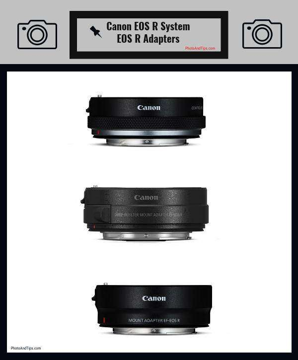 Canon EOS R System_New RF Lens Mount_Adapters
