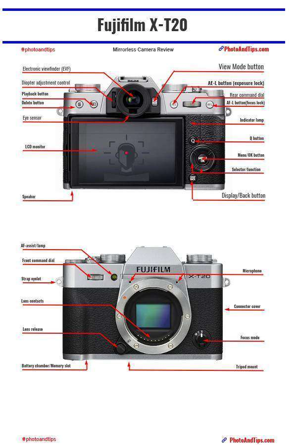 Fujifilm X-T20 Review PhotoAndTips.com_Original_Pin #photoandtips-See more > photoandtips.com