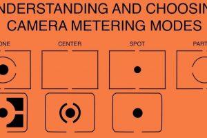 Camera Metering Modes(VIDEO) Basics Tips-Camera Guide
